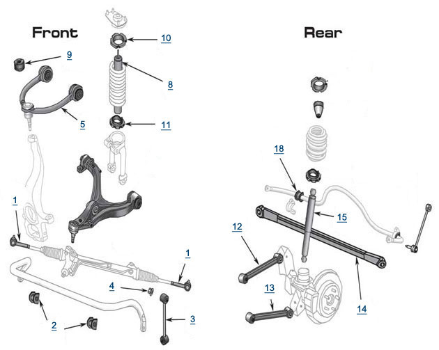 wiring diagram source  jeep cherokee front suspension diagram